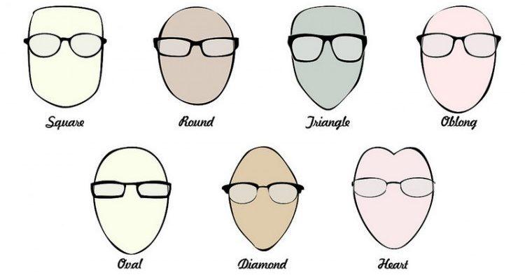 face shape for glasses